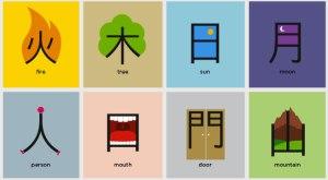 une-methode-associe-symboles-chinois-et-dessins-ludiques-pour-vous-faire-apprendre-le-chinois-facilement2